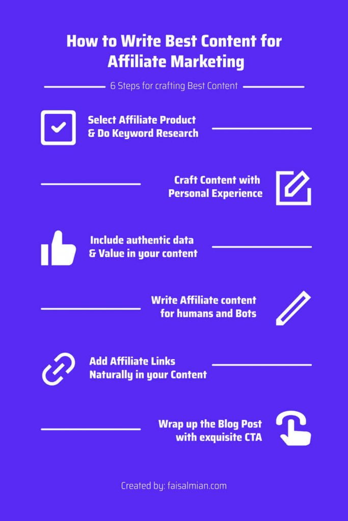 6-Easy steps to Craft Best content For Affiliate Marketing